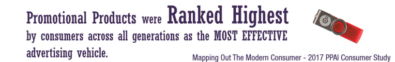 Marketing Gifts and Their Rank Graphic