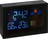 Blue Light Digital Weather Stations